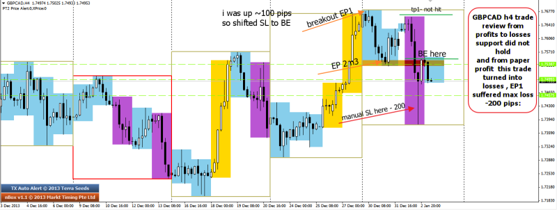 week1 gbpcad review for poor trade execution 030114