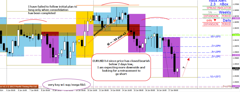 week4 eurusd stopped out -50 and now new trade plan 180114