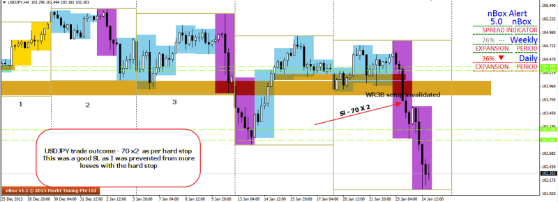 week4 usdjpy wr3b invalidated minus 70 250114