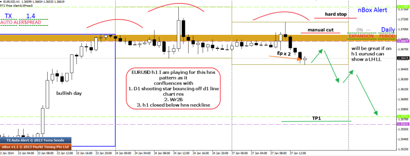 week5 eurusd h1 hns ctt short 270114