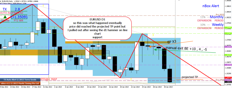 week5 eurusd scratch trade 010214