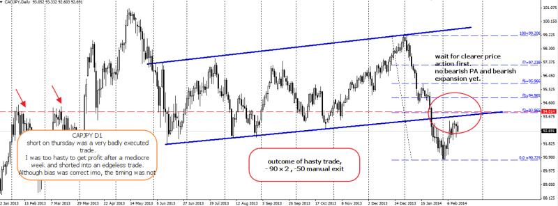 week7 cadjpy d1 hasty n lousy trade 150214