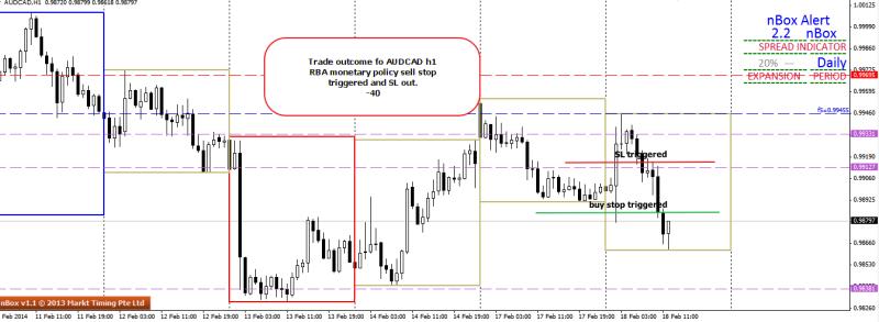 week8 AUDCAD h1 rba minutes news trading  -40 18-214