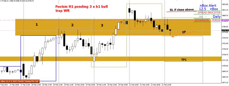 week9 footsie CT 3 xh1 bull trap 240214
