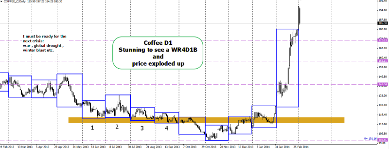 week10 coffee daily wr4d1B 050314