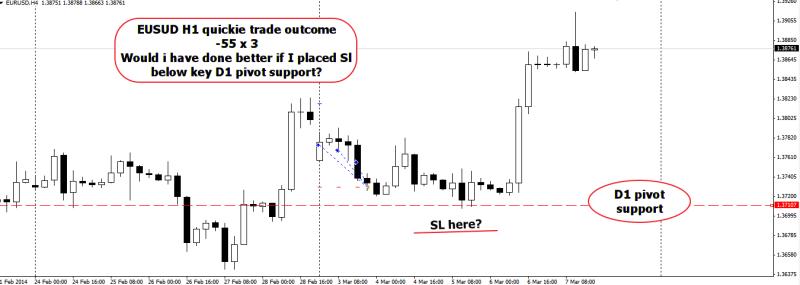 week10 EURUSD -55 x 3 better stop loss 080314