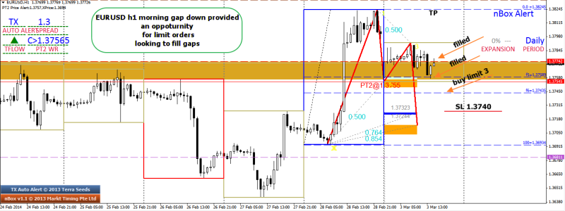 week10 EURUSD h1 buy limit filled on gap down 030314