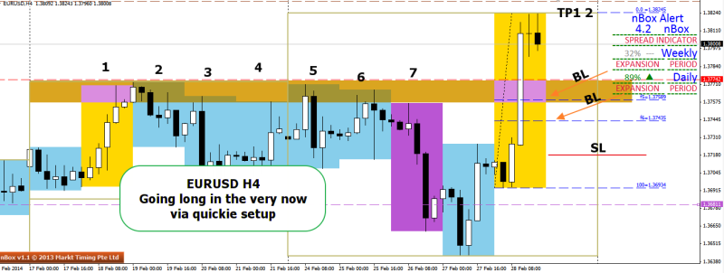 week10 EURUSD h4 quickie with the moment 010314