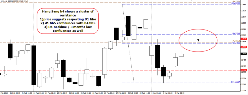 week10 HSI h4 hns cluster of resistance 040314
