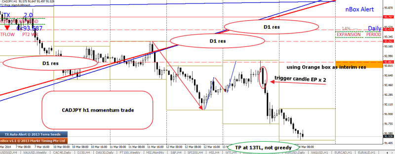 week11 CADJPY h1 1234 momentum trade 140314