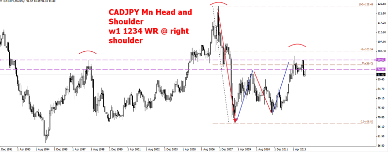 week11 CADJPY mn hns rs 1234 140314