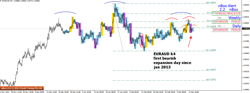 week11 EURAUD fractals play 140314