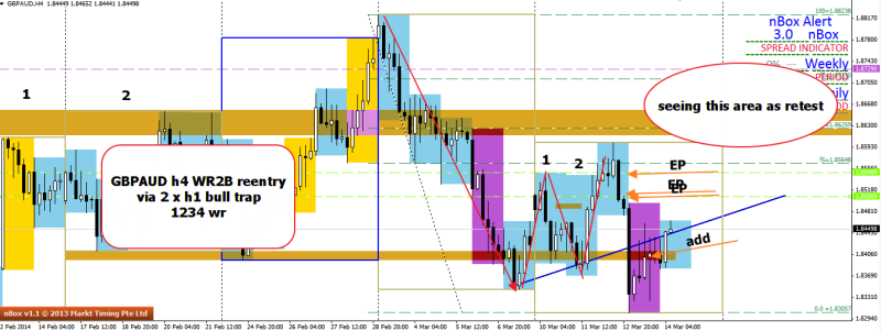 week11 GBPAUD h4  1234 entry position 140314