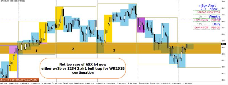 week12 ASX h4 wr3b or 1234 bull trap 180314