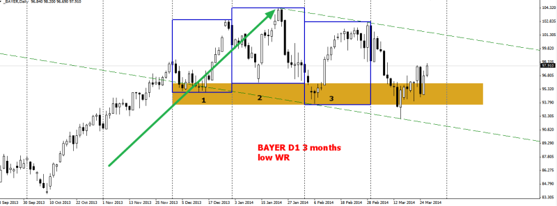 week13 Bayer D1 Wr3D1B 1234 260314