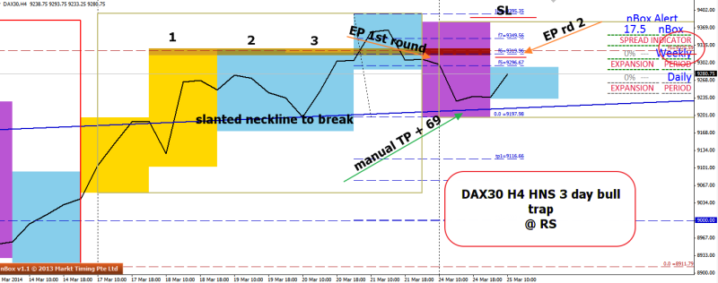 week13 DAX30 h4 3 day bull trap HNS RS 250314