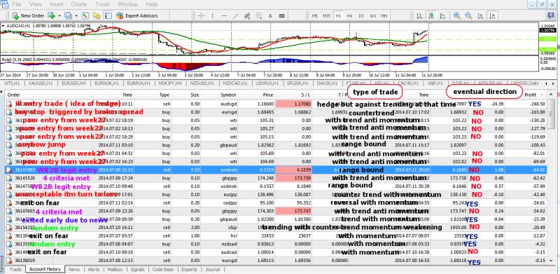 week28 losses analysis 130714