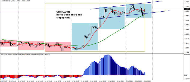 week29 GBPNZD h1 poor trade -80 x 2 170714