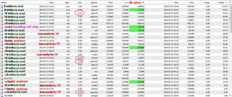 week29 wins analysis 190714