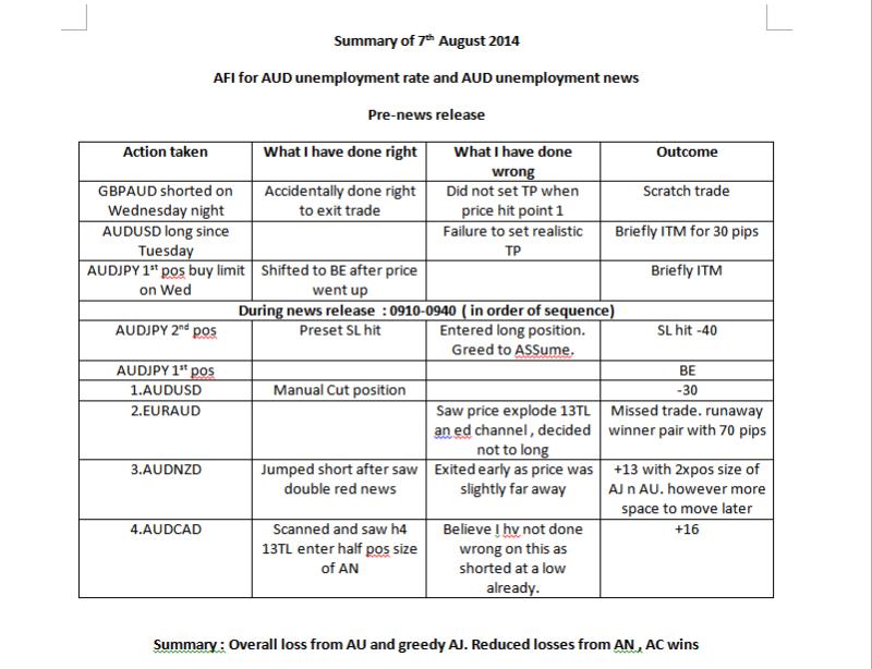 week32 Summary of AUD news 070814