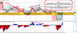 week33 WTI h1 1234 with powerful macd divergence 170814