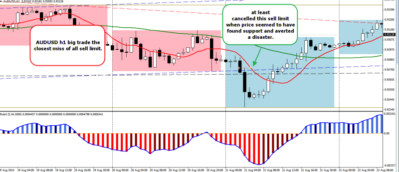 week34 AUDUSD h1 sell limited missed by 1 pip 230814
