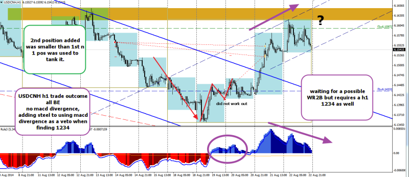 week34 USDCNH h1 trade outcome position size trade management 230814