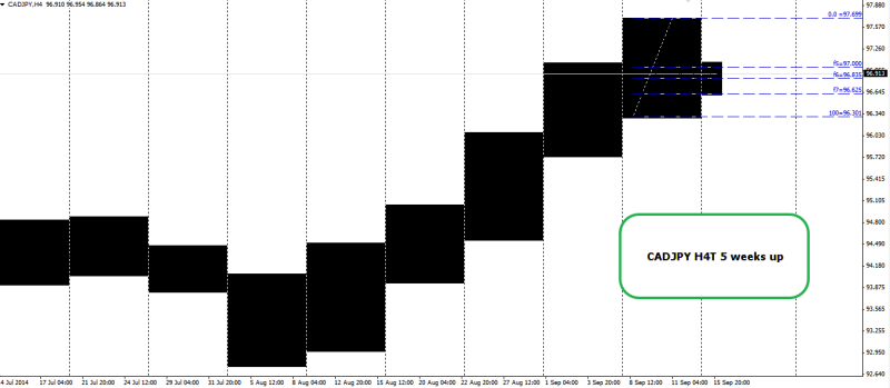 week38 CADJPY h4t black boxes 160914