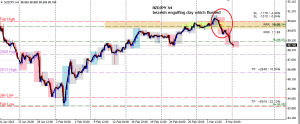 week11 NZDJPY h4 bearish engulfing 030915