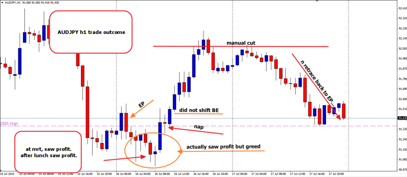 week29 AUDJPY h1 why i did not exit 1 lot 180715